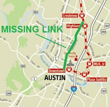 "MetroRail Red Line (red) skirts entire heart of central Austin, illustrated by ""Missing Link"" through Guadalupe-Lamar corridor. Urban rail would provide the crucial connections to core neighborhoods, UT West Campus, and Capitol Complex missed by MetroRail. Infographic Map by Light Rail Now."