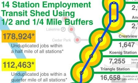 ARNx0_CACDC_map_Austin-Urban-Rail-Employment-Centers-2013-snip