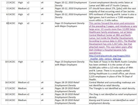 ARN1_CACDC_Prj-Con-MapBook4-errors1