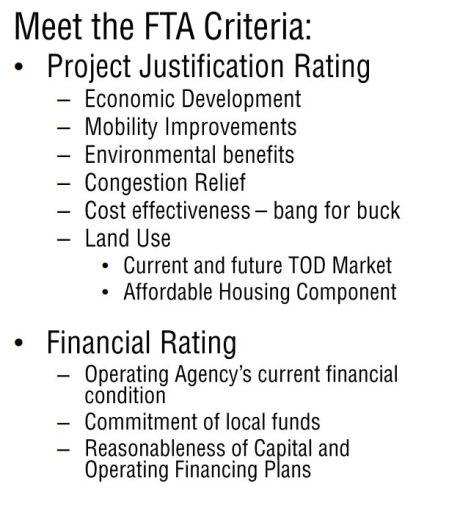 Excerpt from ULI  presentation.