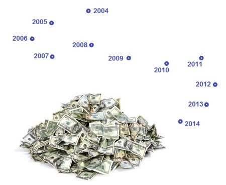 Graphic by ARN.