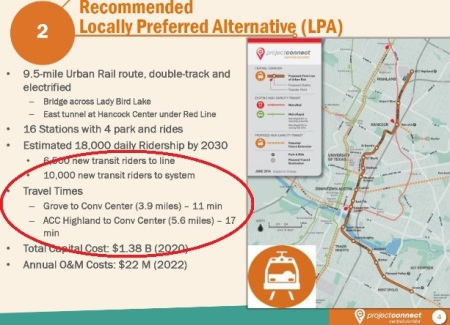Screenshot from Project Connect's June 23rd presentation to Capital Metro board, showing travel time claims for proposed urban rail project.