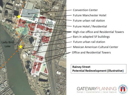 Slide from 2012 Gateway presentation to TWG showed possible future Rainey St. development boom.