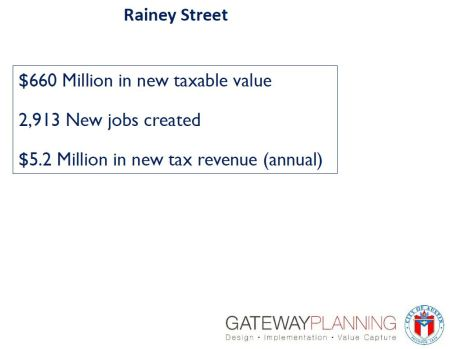 Slide from 2012 Gateway presentation to TWG showed possible economic and tax benefits of urban rail plan in Rainey St. neighborhood.