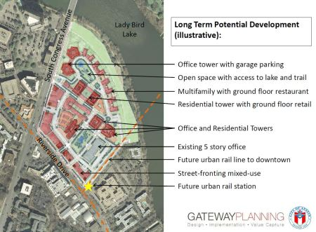 Slide from 2012 Gateway presentation to TWG showed possible future South Shore development boom.
