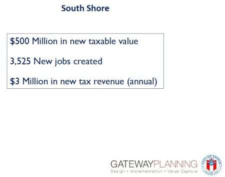 Slide from 2012 Gateway presentation to TWG showed possible economic and tax benefits of urban rail plan in South Shore area.