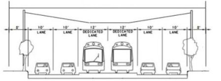 Cross-sectional diagram showing how center LRT reservation could be inserted in South Lamar, maintaining traffic lanes and sidwalks. Design would use side-mounted traction electrification system poles for suspending the overhead contact system for LRT electric propulsion. Graphic: ARN. (Click to enlarge.)