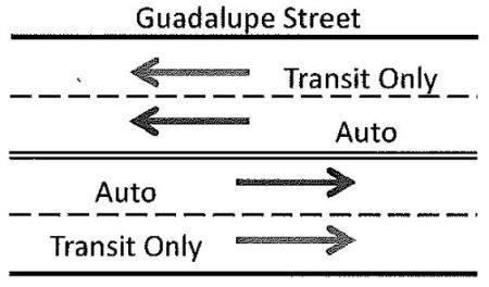 Diagram from CTR report for curbside dedicated lanes on the Drag. (Screenshot from CTR memo.)