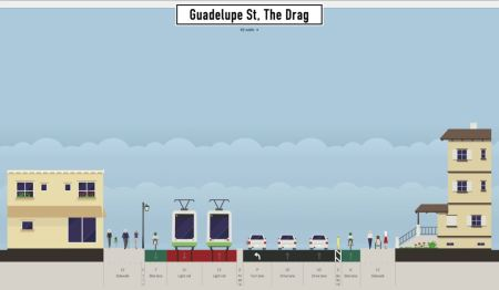 Proposed LRT alignment on Drag at 24th St., with possible turning lane. Graphic: Andrew Mayer.(Click to enlarge.)