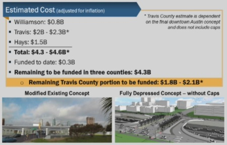 TxDOT slide showing projected cost of proposed I-35 upgrade project. Source: ARN screen capture of TxDOT slide.